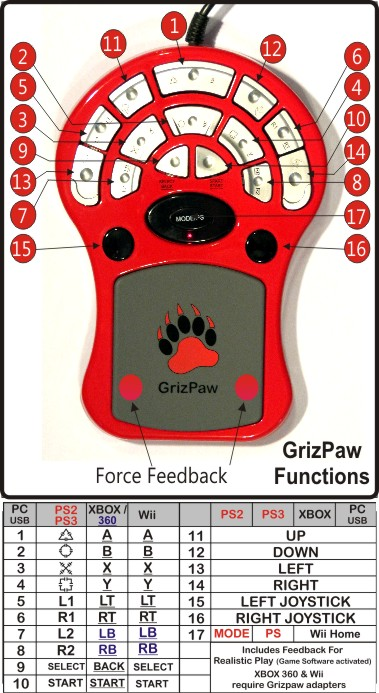 GrizpawThe Meanest, QuickestOne Handed Games Controller